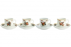 Duke of Gloucester Cup and Saucer, Set of Four